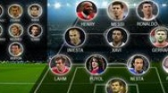 UEFA: Cea mai buna echipa din istoria Champions League - Ronaldinho, Ibrahimovic, Zidane si Kaka, rezerve